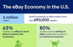 eBay economy