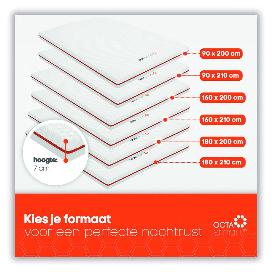 Dutch example_translating amazon listings